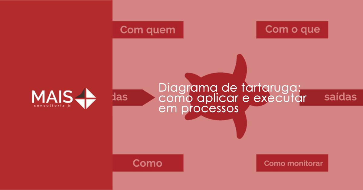 Diagrama de tartaruga: como aplicar e executar em processos